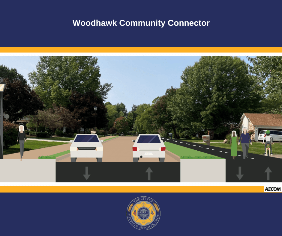 Woodhawk Community Connector conceptual drawing